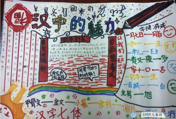 汉字的魅力语文手抄报