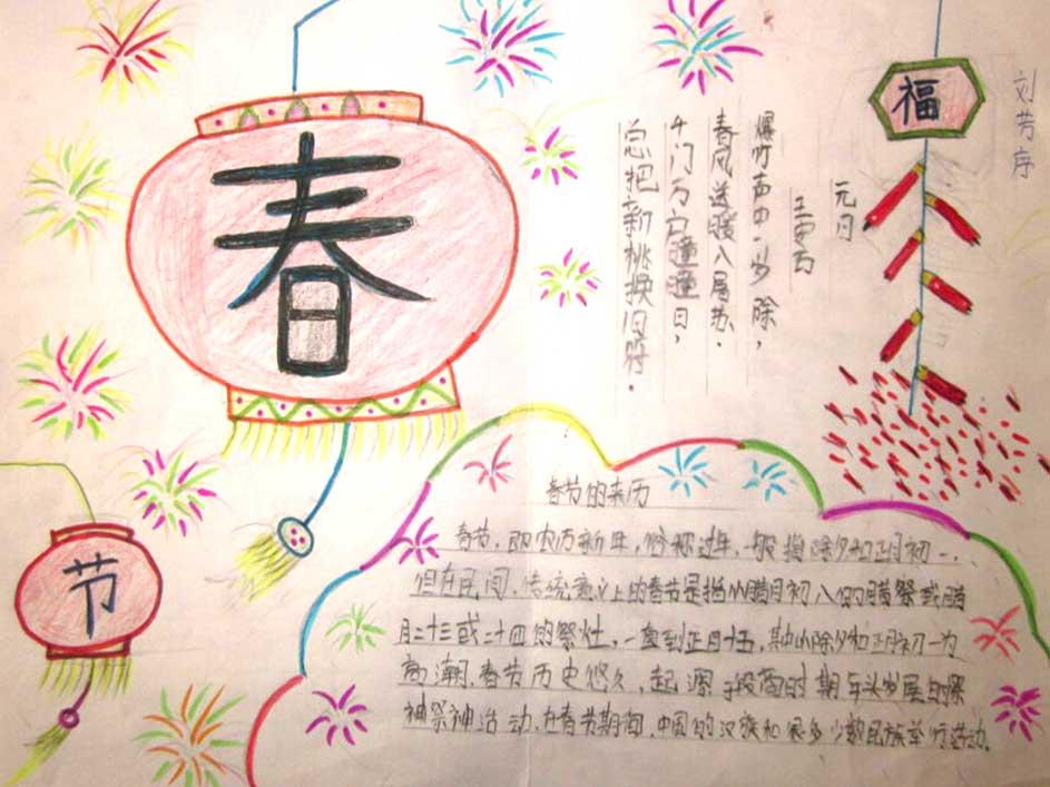 小學生手繪鼠年新春手抄報模板