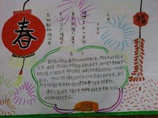 喜迎中国年新春手抄报合集