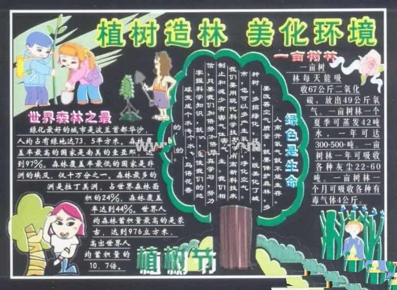 """""""植树节""""环保主题的黑板报"""
