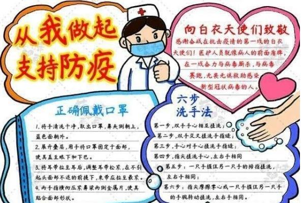 抗擊冠狀肺炎手抄報怎么畫 抗擊冠狀肺炎手抄報圖片素材