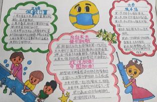 小學生抗擊武漢疫情手抄報圖片漂亮的