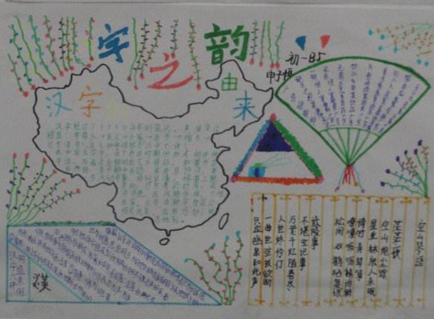 有关汉字的语文手抄报