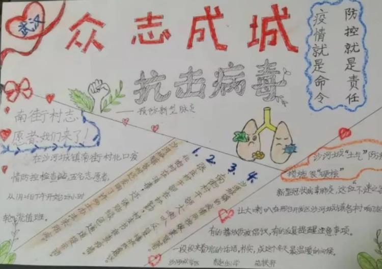 2020加油中国防护疫情手抄报简笔画