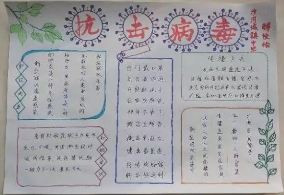 2020战胜新型冠状病毒手抄报_抗击病毒手抄报简单