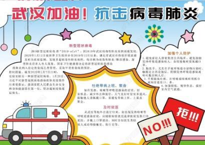 2020新型冠状病毒手抄报_科学防疫中国加油手抄报