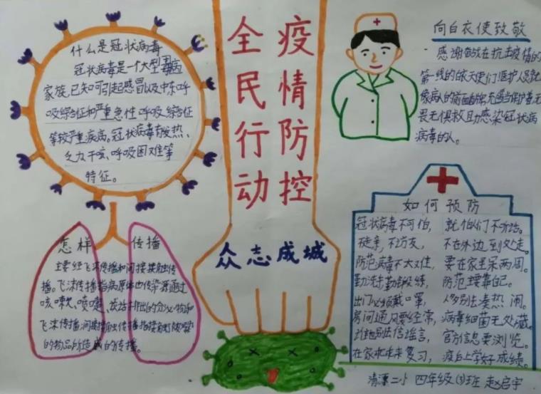 全民參與疫情防控小學生手抄報圖片