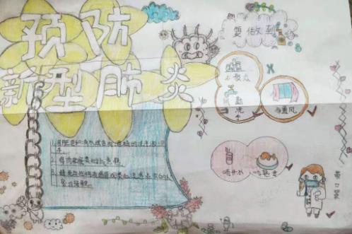 預防新型肺炎小學生手抄報圖片素材