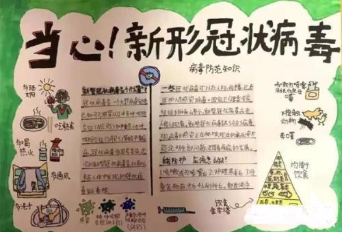 2020抗击新冠肺炎手抄报简笔画图集