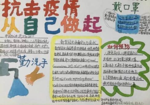2020武汉加油中国加油手抄报模板设计