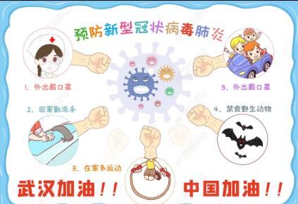 2020预防新型冠状病毒肺炎手抄报卡通