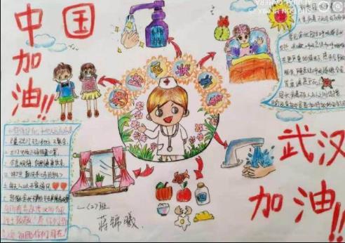 2020年春节疫情小学生手抄报图片素材