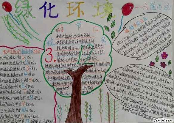 植树节绿化环境手抄报图片素材