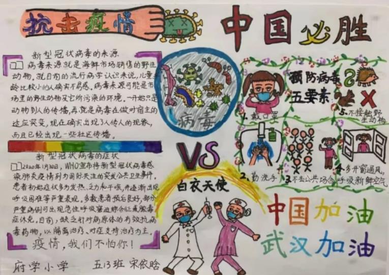 抗击疫情中国必胜小学生手抄报图片