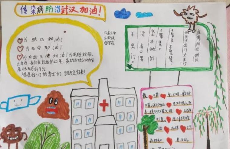 抗击疫情小学生五年级手抄报简单图片