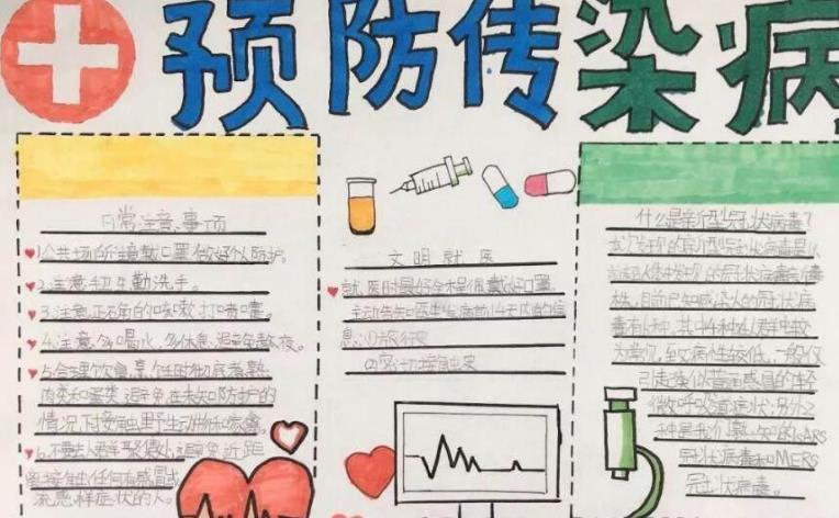 小學生寒假預防傳染病冠狀病毒手抄報