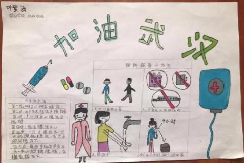 加油武漢小學生手抄報簡單好看的圖片
