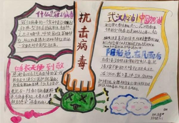 武汉新型冠状病毒为主题的手抄报精选