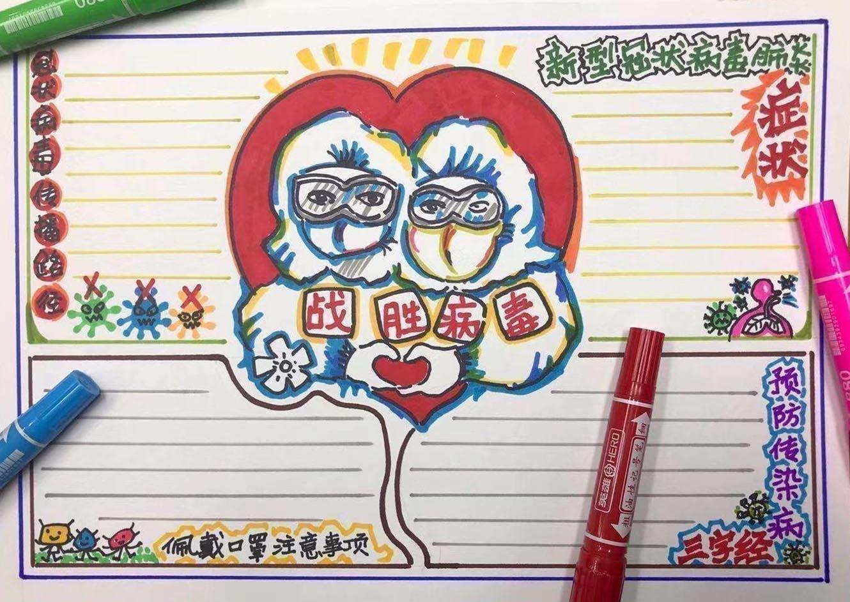 2020预防冠状病毒手抄报_武汉加油手抄报图片大全
