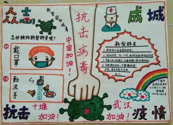 2020新型冠状病毒肺炎儿童手抄报