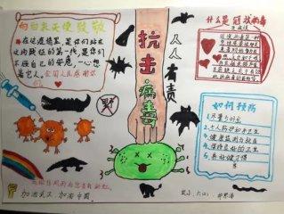 2020新型冠狀病毒手抄報_傳染病手抄報圖片簡單