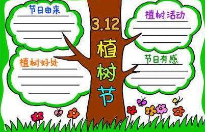 2020抗疫情植树节手抄报小学生绘画