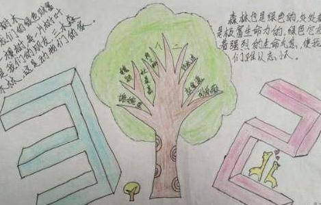 2020抗疫情植树节的手抄报儿童图片