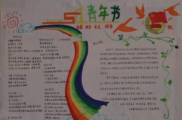 疫情下54青年节手抄报_抗疫情青年节手抄报图片