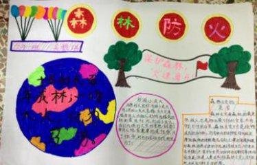 小学生森林防火儿童画手抄报