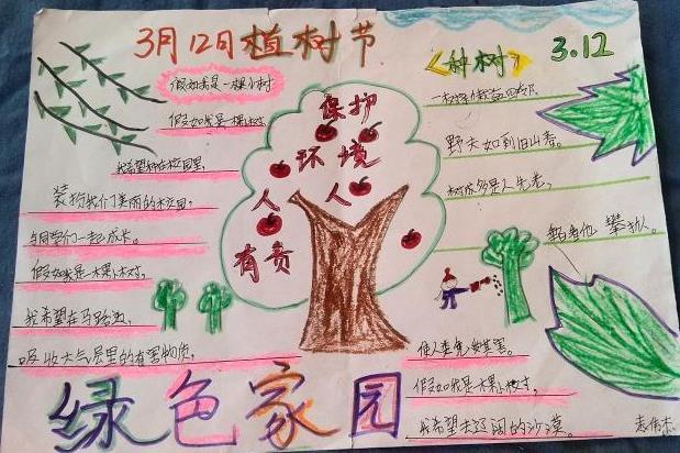 3月12日植树节手抄报简单_绿色家园手抄报