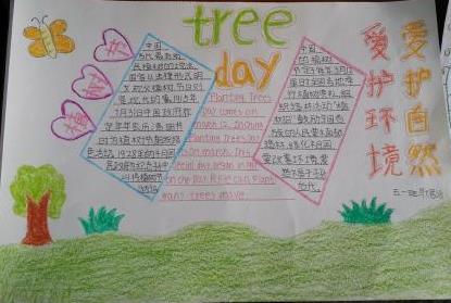 植树节爱护环境爱护自然手抄报画画