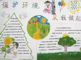 植树节保护环境从我做起手抄报绘画