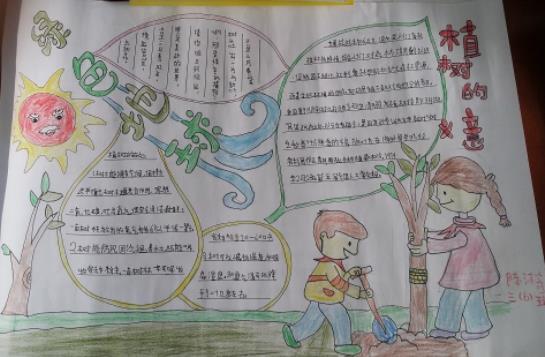 绿色地球植树节手抄报儿童画作欣赏