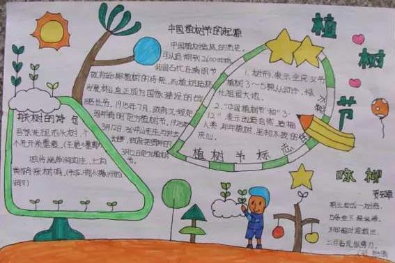 植树节爱绿护绿手抄报简笔画作品集