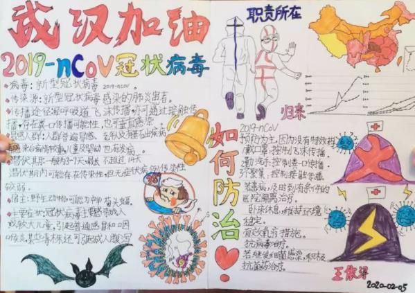 武汉加油防治冠状病毒小学生手抄报