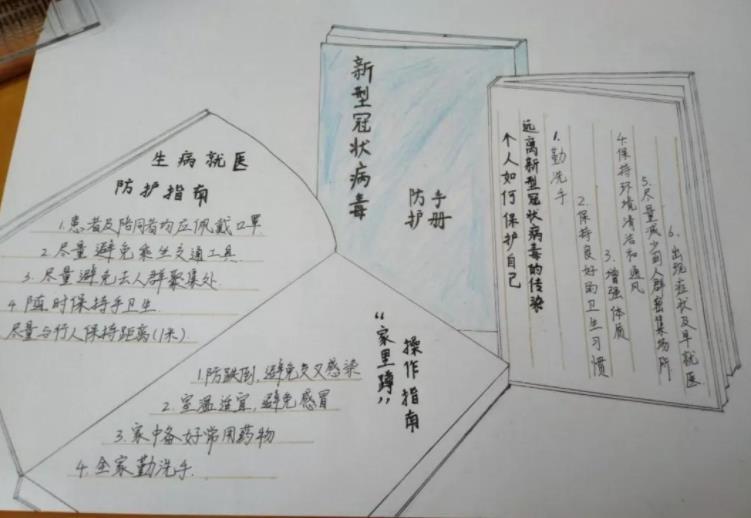 新型冠状病毒防护手册小学生手抄报