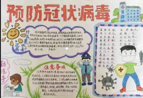 小学生预防冠状病毒手抄报简笔画图片