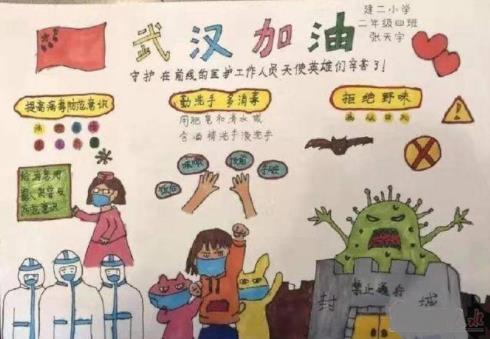 疫情阻击战武汉加油手抄报绘画