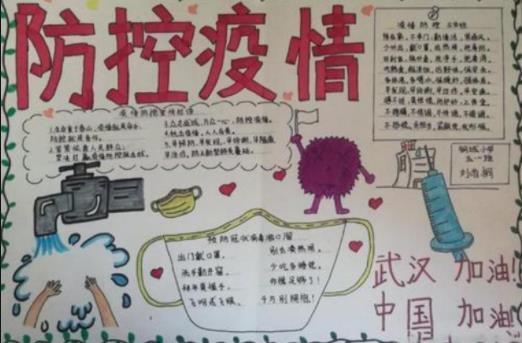 新型冠状病毒手抄报_防控疫情小学生手抄报