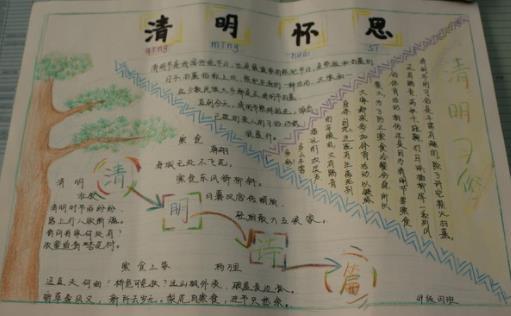 清明怀思小学生手抄报绘画图片