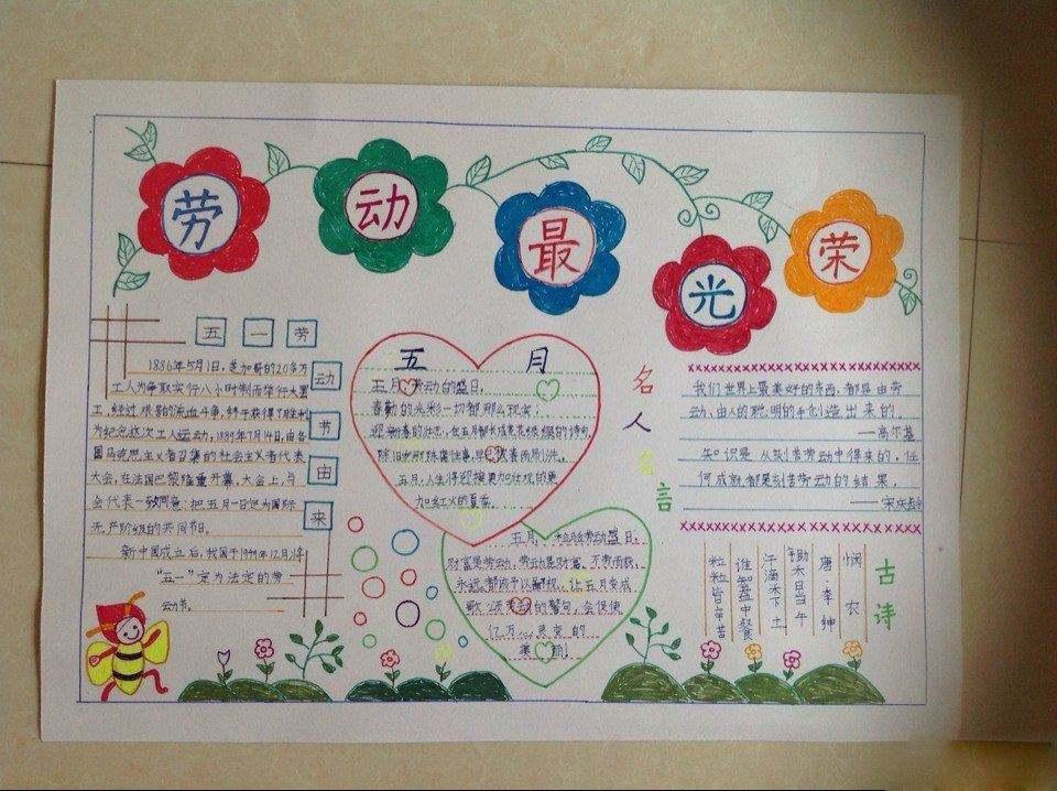 2020劳动节手抄报简单又漂亮_小学生劳动手抄报内容
