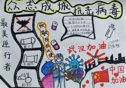 眾志成城抗擊病毒手抄報繪畫2020