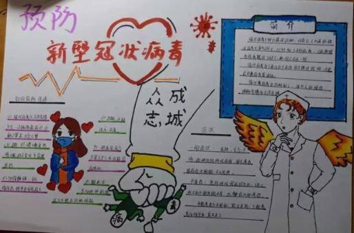 抗疫英雄主题绘画手抄报_致敬抗疫英雄手抄报漂亮