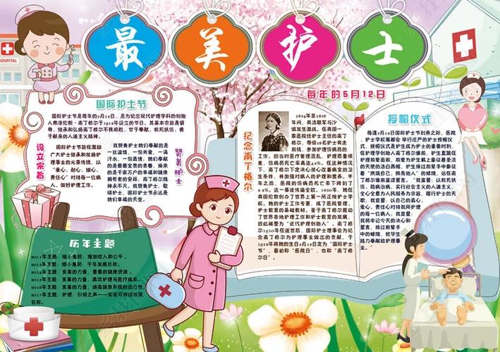 5.12国际护士节手抄报_美丽的白衣天使手抄报