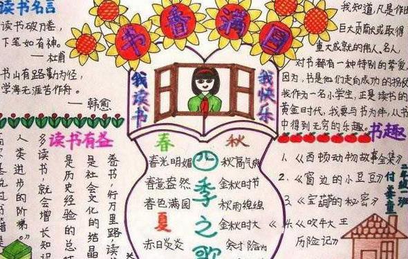 世界读书日手抄报简单漂亮图片-读书乐