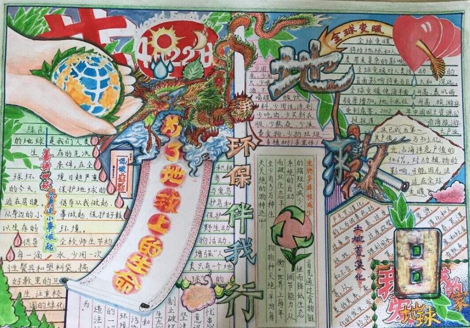 世界地球日主题绘画手抄报精美