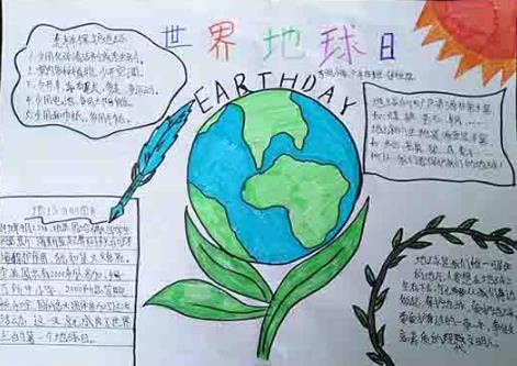 4月22日世界地球日手抄报简单又漂亮