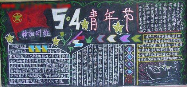 5.4青年節黑板報版面設計2020