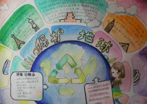 2020地球日保护地球手抄报小学优秀绘画