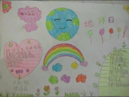 二年级地球日主题手抄报绘画素材